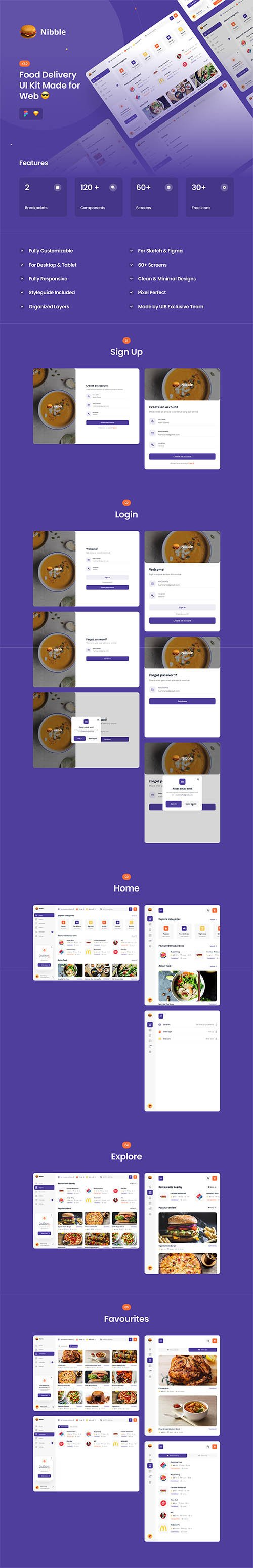 Nibble: Food Delivery Web UI Kit