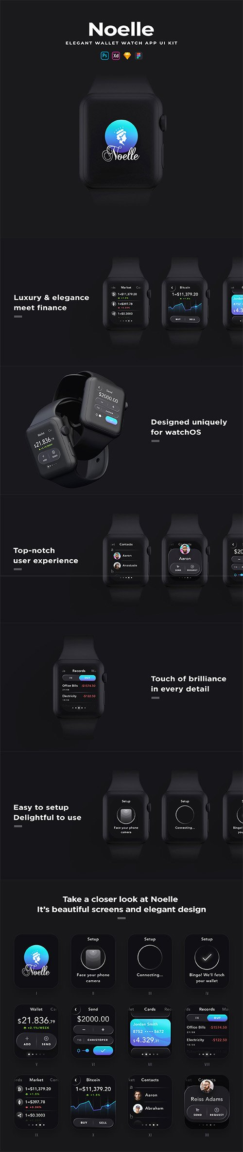 Noelle WatchOS UI Kit