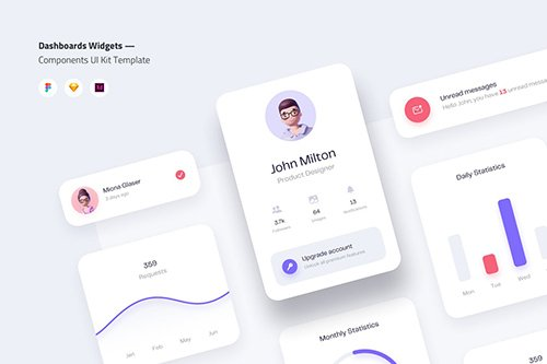 Dashboard Widget Components UI Kit Template